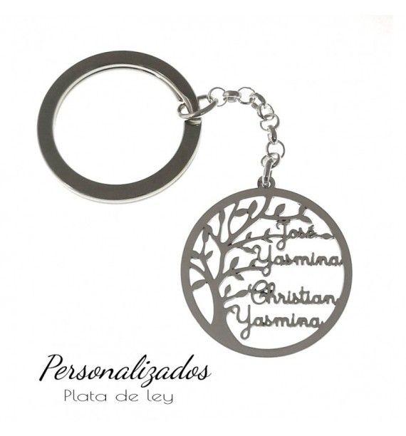 Llavero árbol nombres